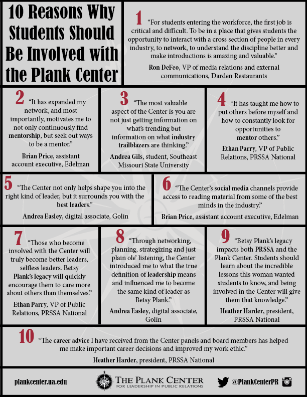 10 Reasons Why Students Should Be Involved With Plank Center