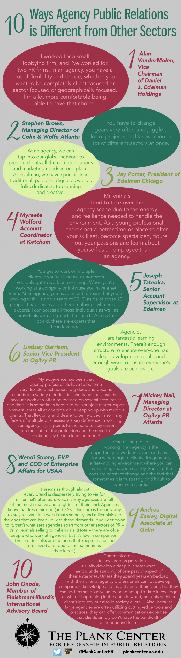 Infographic: 10-Ways-Agency-PR-is-Different-from-Other-Sectors