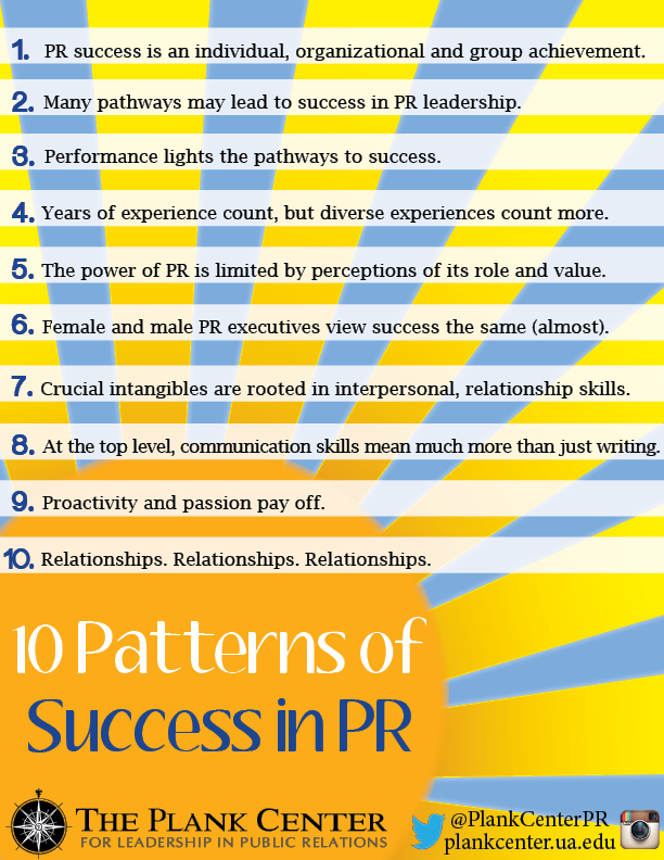 10PatternsofSuccessinPR