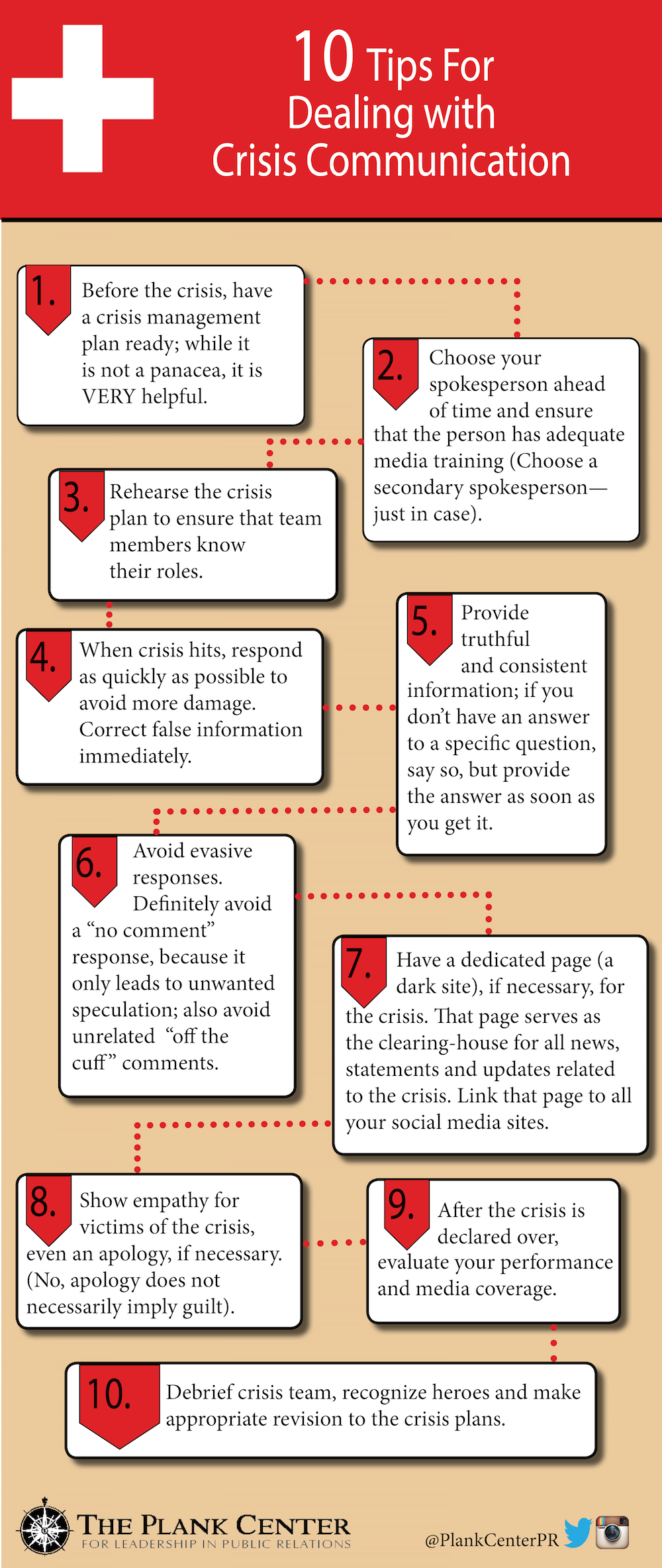 Infographic: Tips for Dealing with Crisis Communication