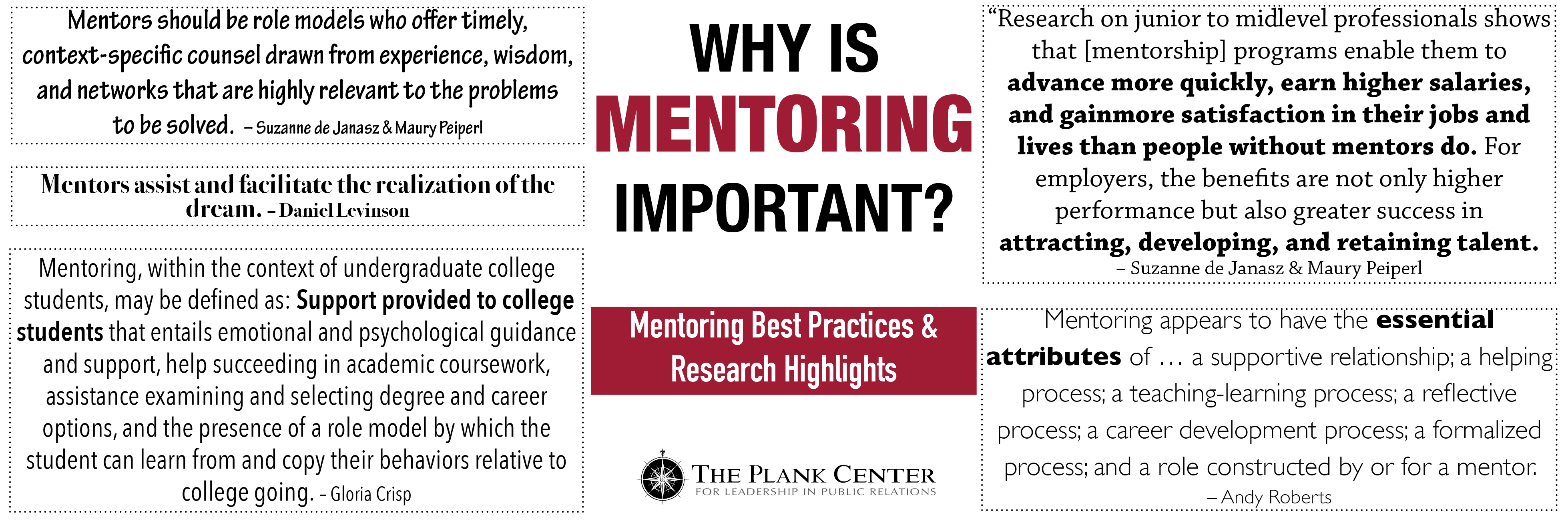Why is mentoring so important?